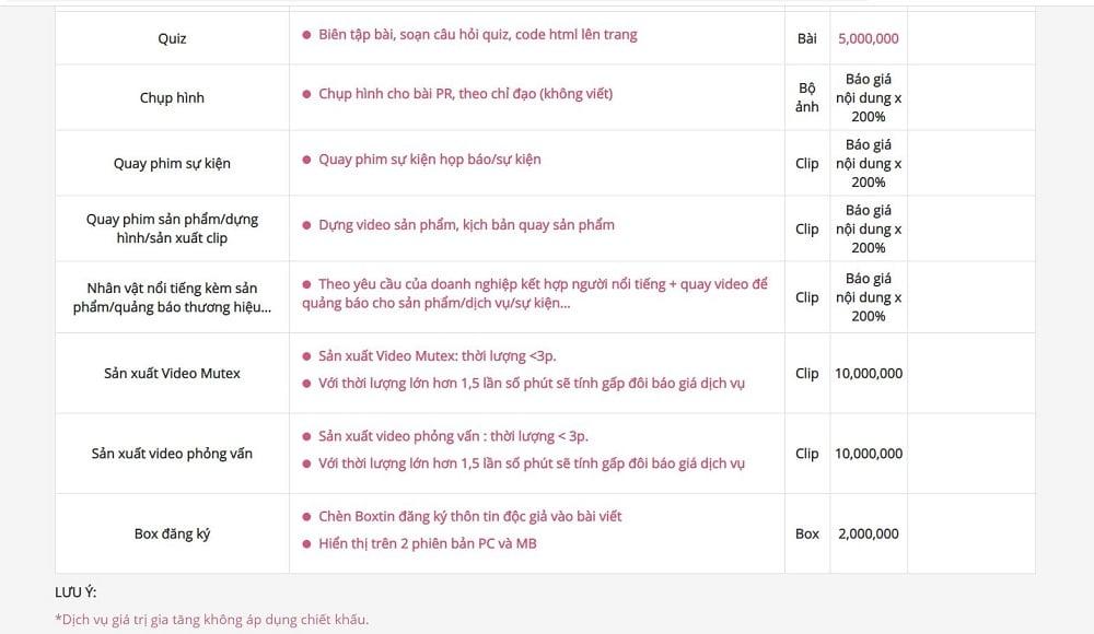 Báo giá đăng bài pr trên báo Eva.vn