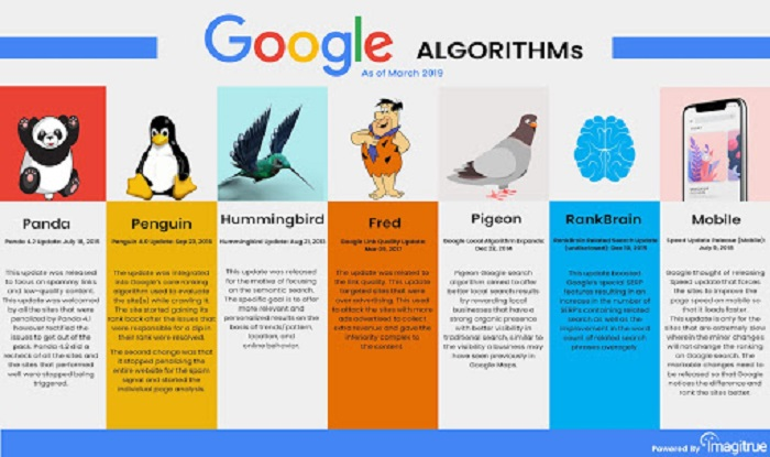 Làm thế nào để phát hiện website bị Hummingbird tấn công?