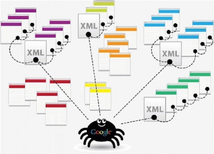Điểm danh các loại sitemap bạn cần biết