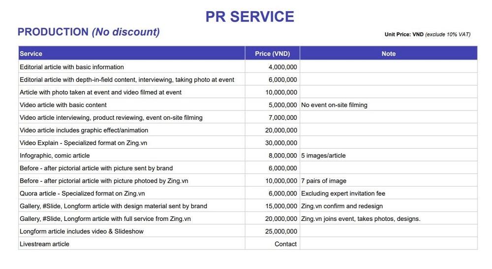Bảng giá Book bài PR trên báo Zingnews.vn hấp dẫn nhất 2021