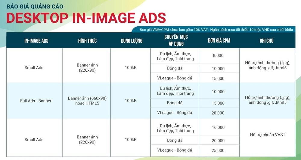 Bảng giá đăng bài quảng cáo trên báo 24h.com.vn mới nhất 2021