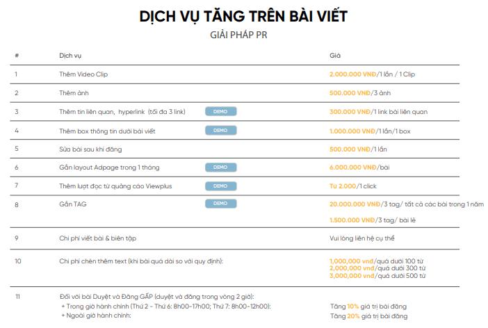 Bảng giá Book bài PR trên Cafebiz.vn mới nhất