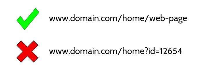 Hướng dẫn cách tối ưu Friendly URL thúc đẩy SEO